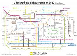 West Web Valley vient d'établir la 4èmeédition de sa carte de l'écosystème digital breton et nantais