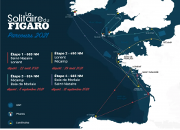 The 52nd edition of the Solitaire du Figaro begins and ends in Saint-Nazaire