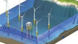 Le Premier ministre Jean Castex visite le futur parc éolien offshore de Saint-Nazaire